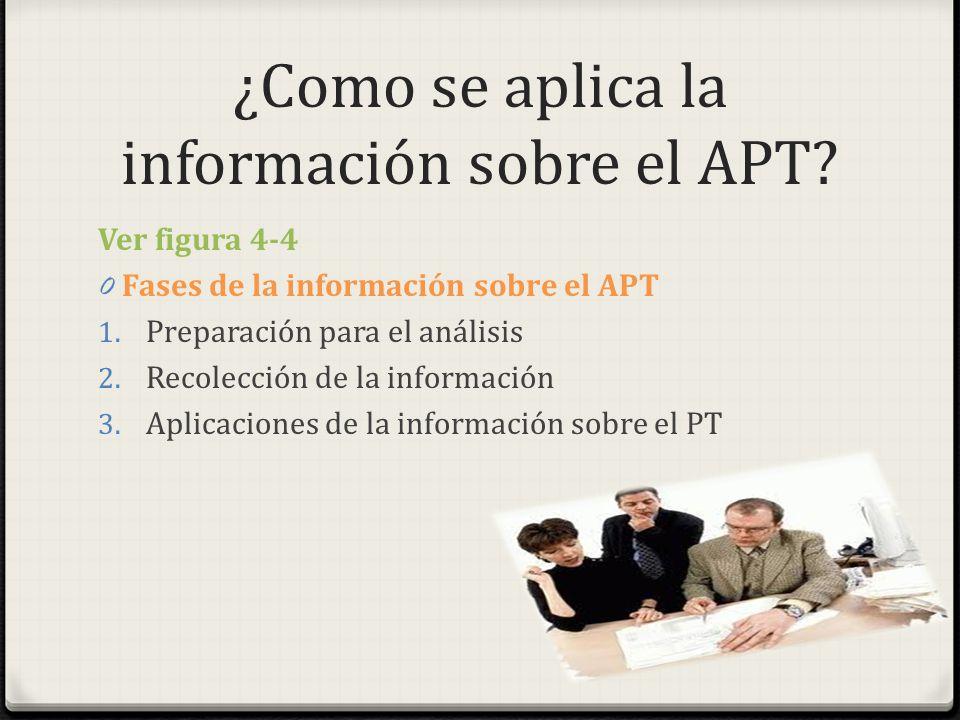 ¿Como se aplica la información sobre el APT