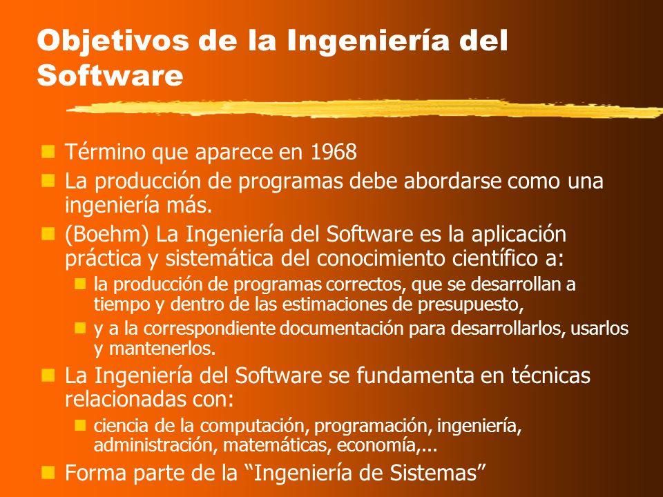 Objetivos de la Ingeniería del Software