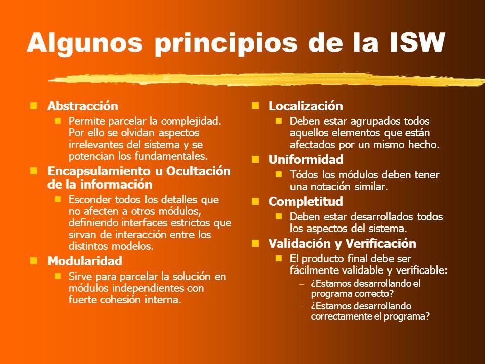 Algunos principios de la ISW