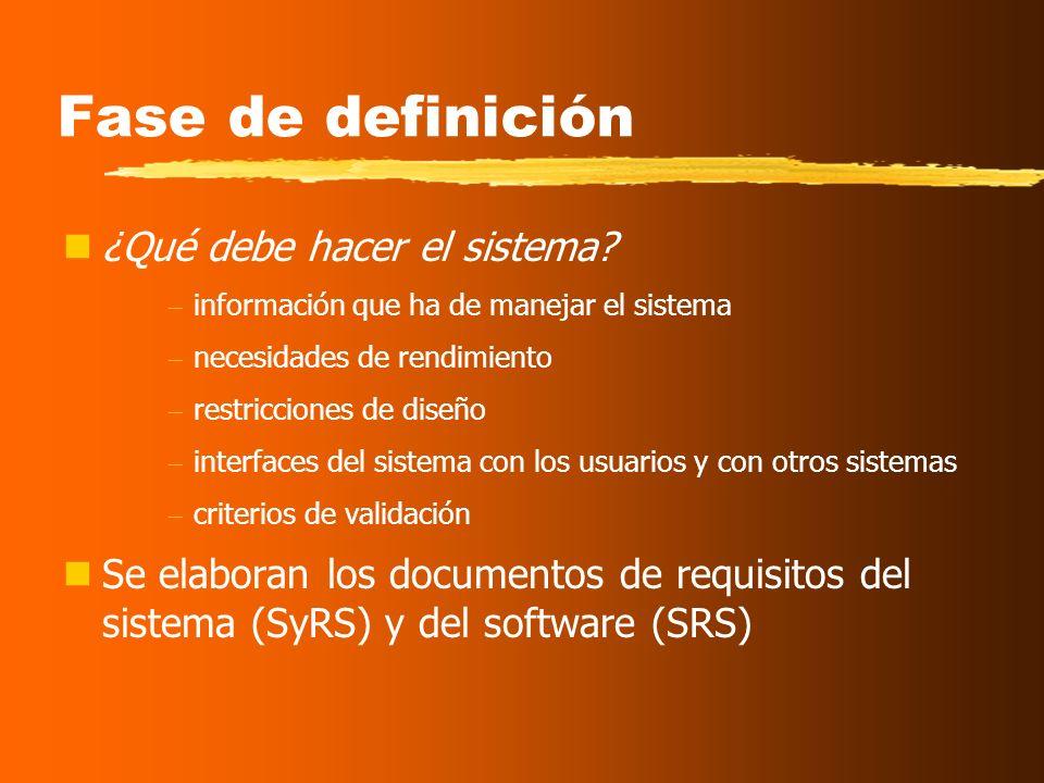 Fase de definición ¿Qué debe hacer el sistema