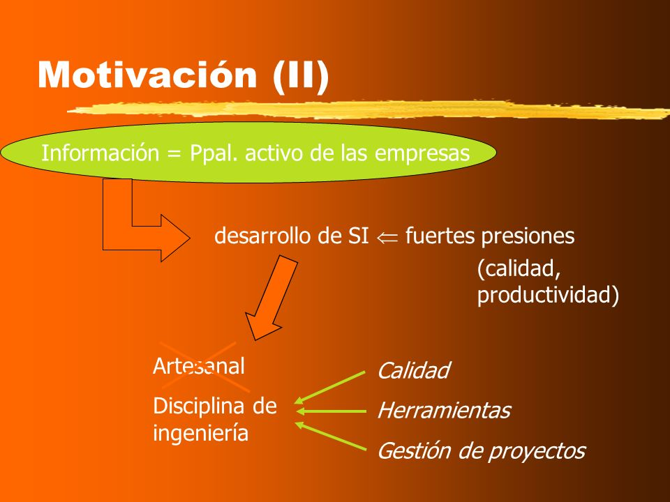 Motivación (II) Información = Ppal. activo de las empresas