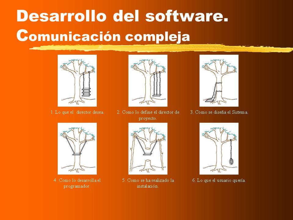 Desarrollo del software. Comunicación compleja
