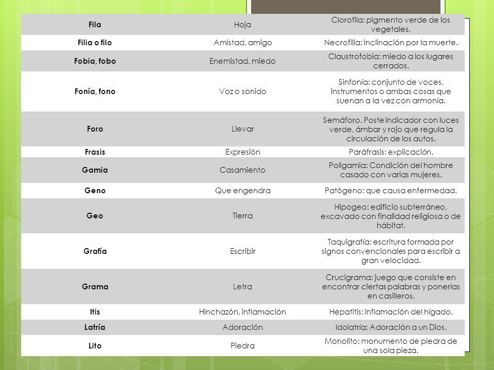 Clorofila: pigmento verde de los vegetales.