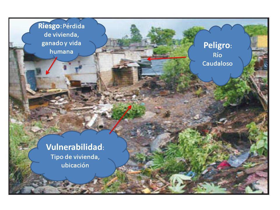 Peligro: Río Caudaloso