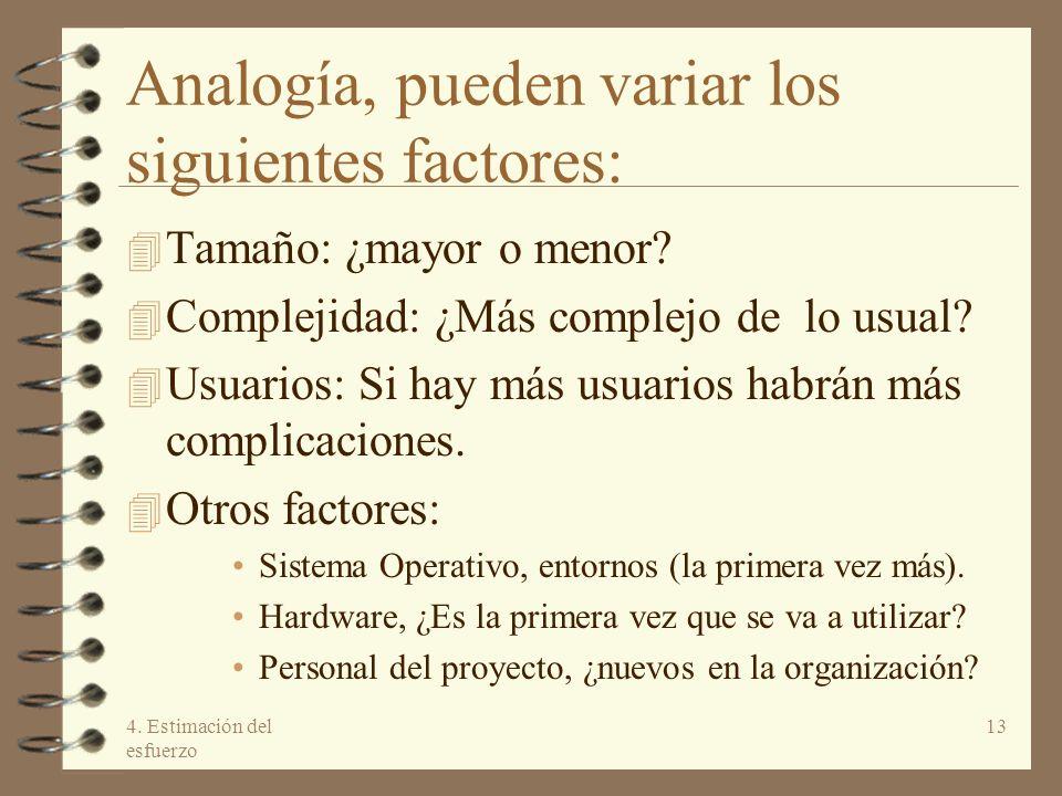 Analogía, pueden variar los siguientes factores: