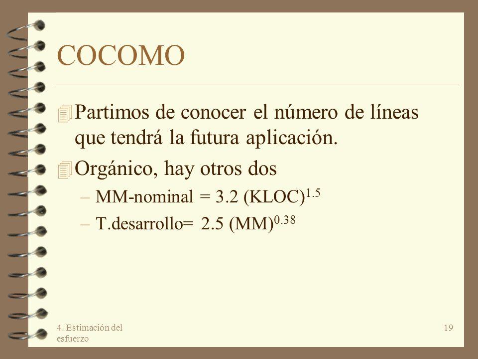 COCOMO Partimos de conocer el número de líneas que tendrá la futura aplicación. Orgánico, hay otros dos.