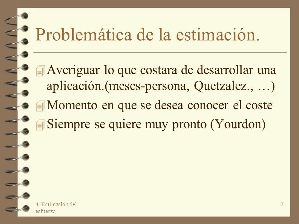 Problemática de la estimación.