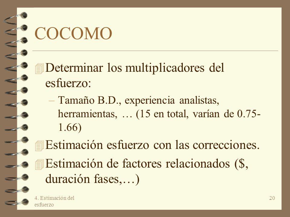 COCOMO Determinar los multiplicadores del esfuerzo: