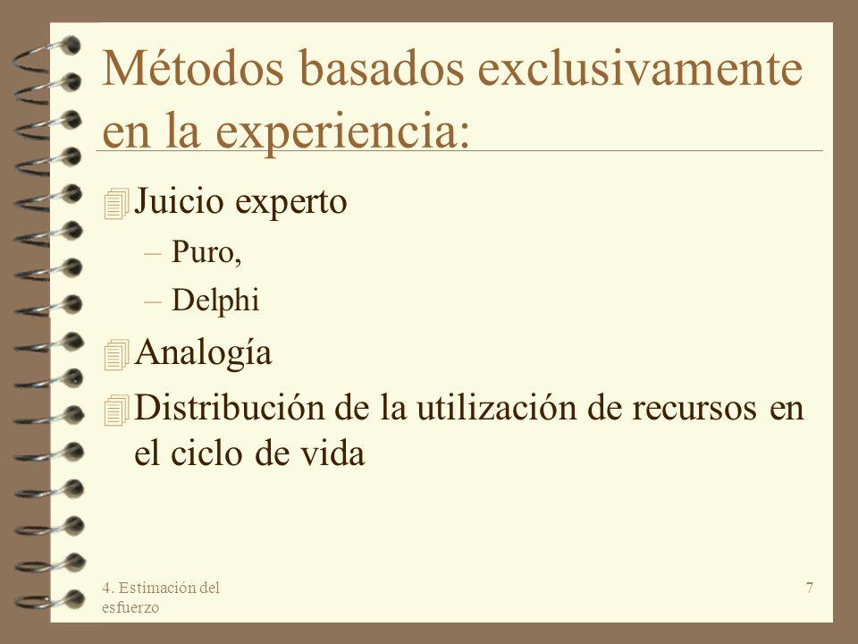 Métodos basados exclusivamente en la experiencia: