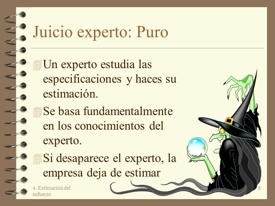 Juicio experto: Puro Un experto estudia las especificaciones y haces su estimación. Se basa fundamentalmente en los conocimientos del experto.