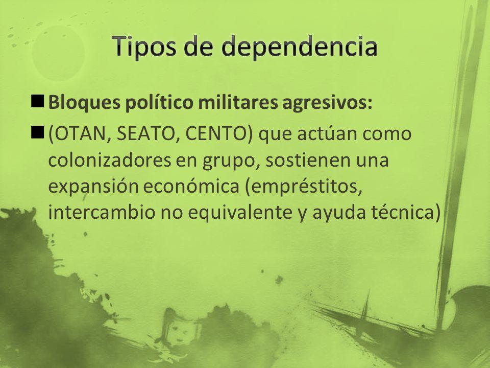 Tipos de dependencia Bloques político militares agresivos:
