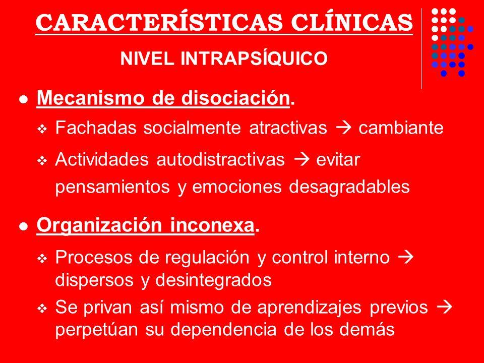 CARACTERÍSTICAS CLÍNICAS NIVEL INTRAPSÍQUICO