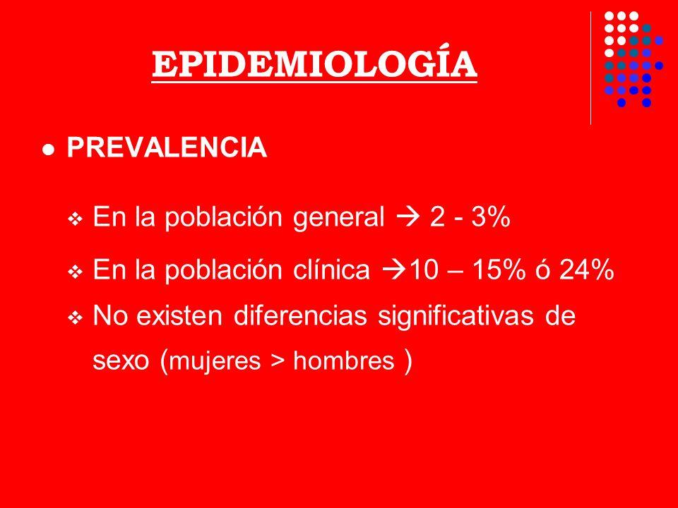 EPIDEMIOLOGÍA PREVALENCIA En la población general  2 - 3%