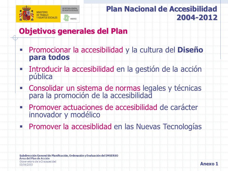 Objetivos generales del Plan