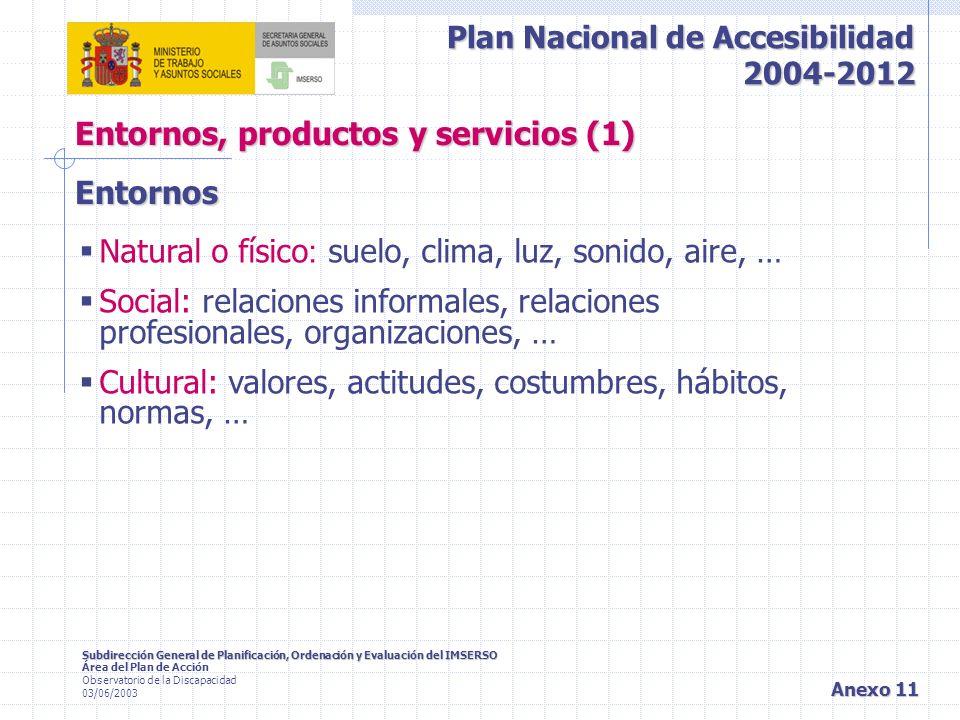 Entornos, productos y servicios (1)