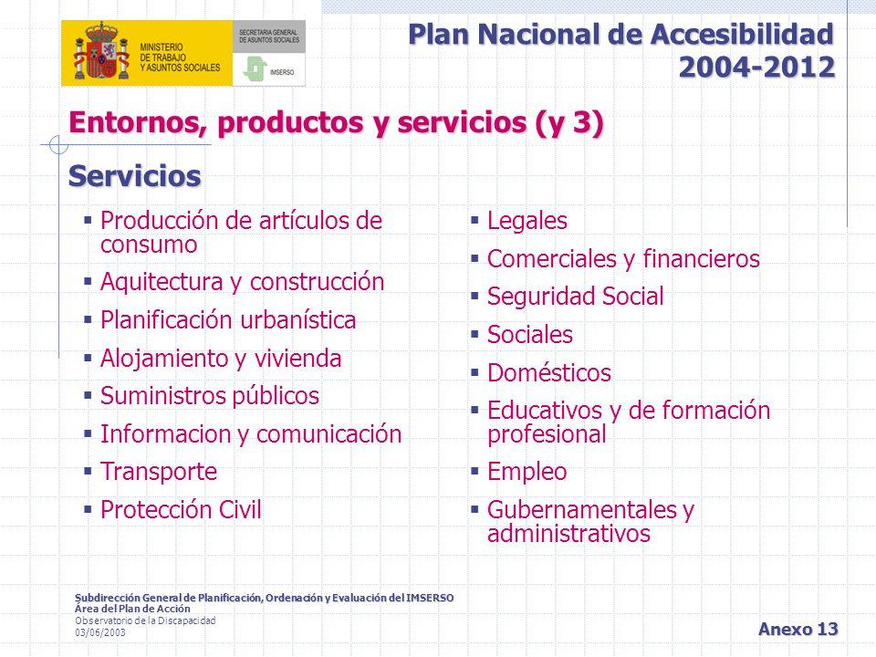 Entornos, productos y servicios (y 3)