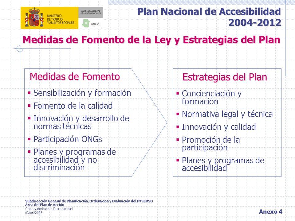 Medidas de Fomento de la Ley y Estrategias del Plan