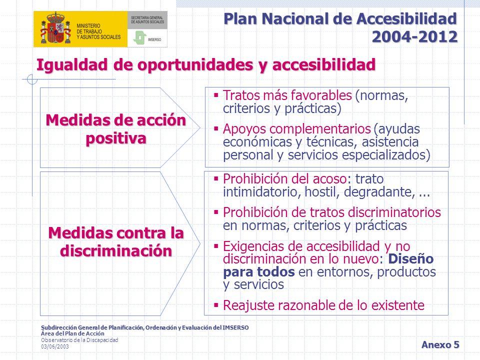 Medidas de acción positiva Medidas contra la discriminación