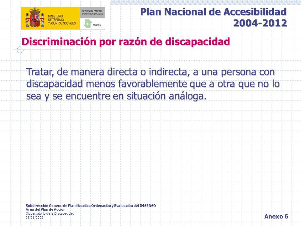 Discriminación por razón de discapacidad