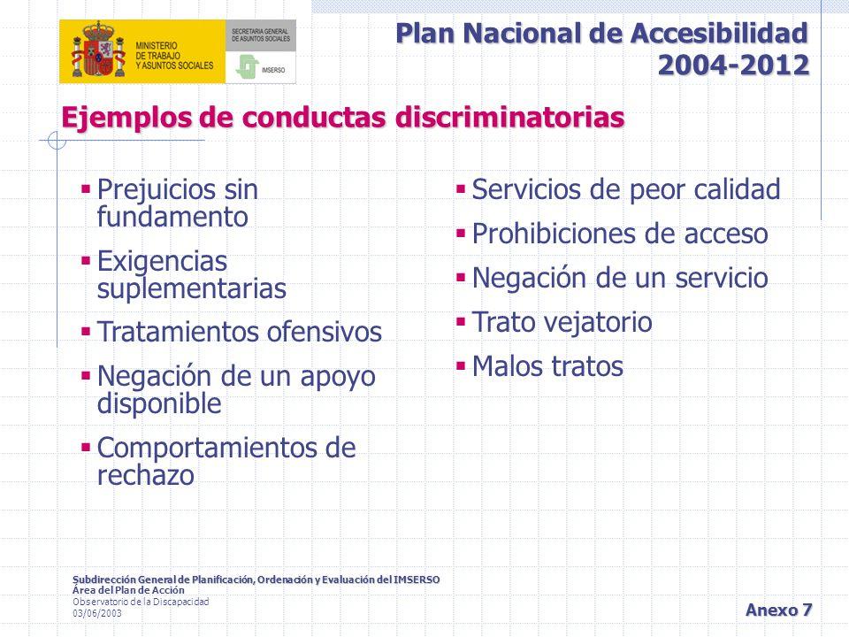 Ejemplos de conductas discriminatorias