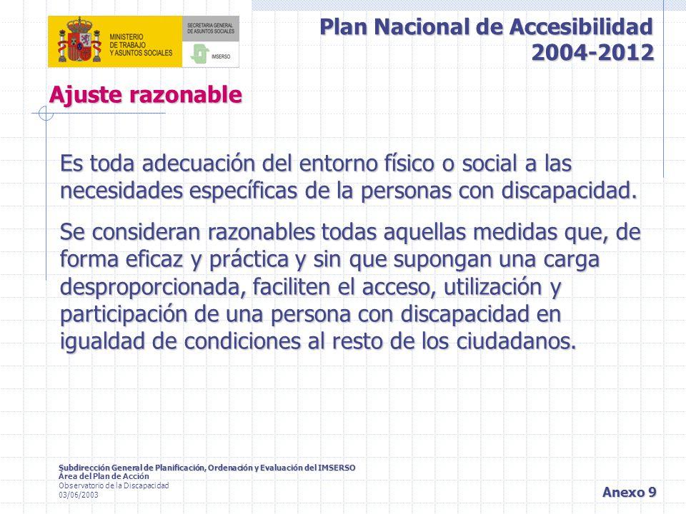 Ajuste razonable Es toda adecuación del entorno físico o social a las necesidades específicas de la personas con discapacidad.