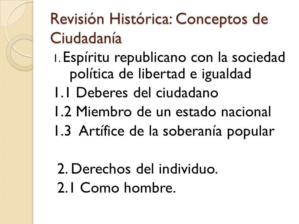 Revisión Histórica: Conceptos de Ciudadanía