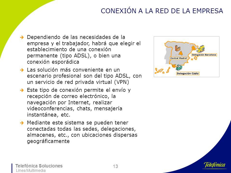 CONEXIÓN A LA RED DE LA EMPRESA