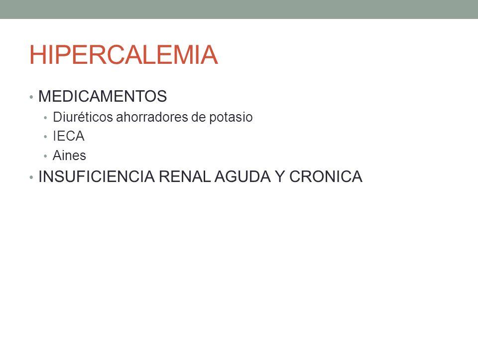 HIPERCALEMIA MEDICAMENTOS INSUFICIENCIA RENAL AGUDA Y CRONICA