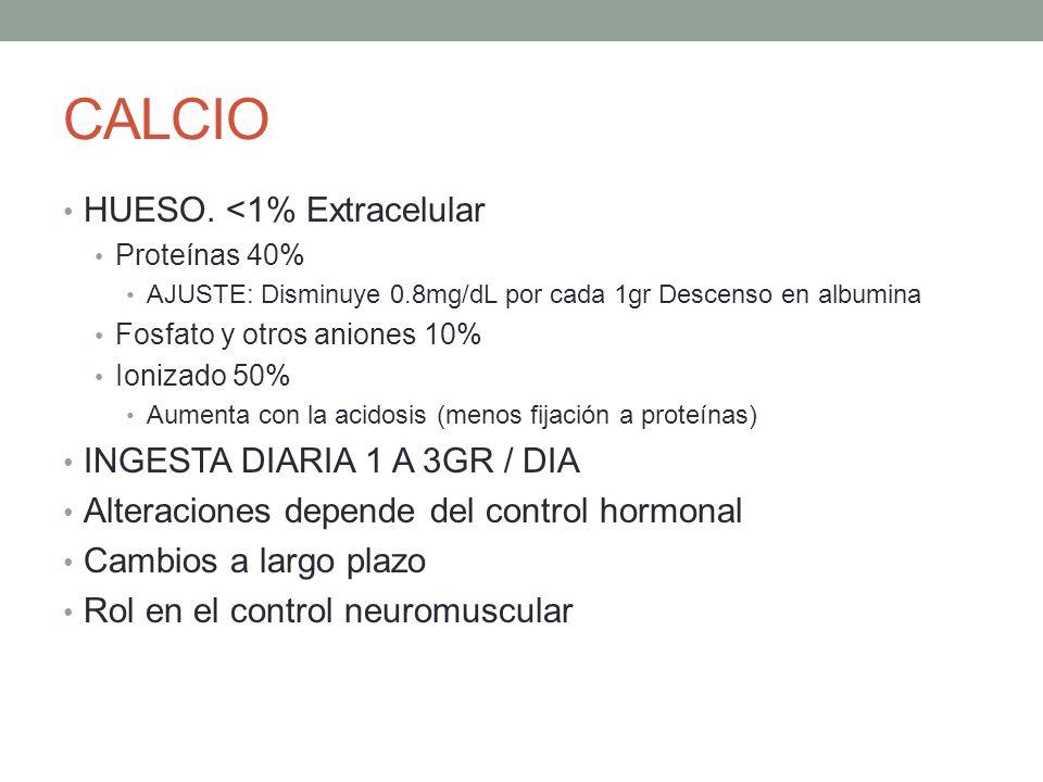CALCIO HUESO. <1% Extracelular INGESTA DIARIA 1 A 3GR / DIA