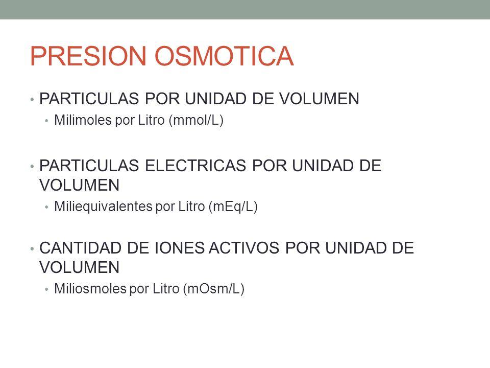 PRESION OSMOTICA PARTICULAS POR UNIDAD DE VOLUMEN