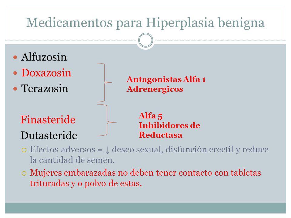 Medicamentos para Hiperplasia benigna
