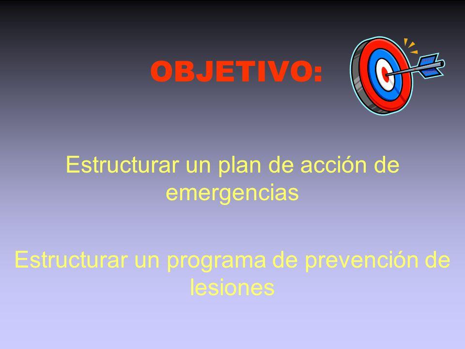 OBJETIVO: Estructurar un plan de acción de emergencias