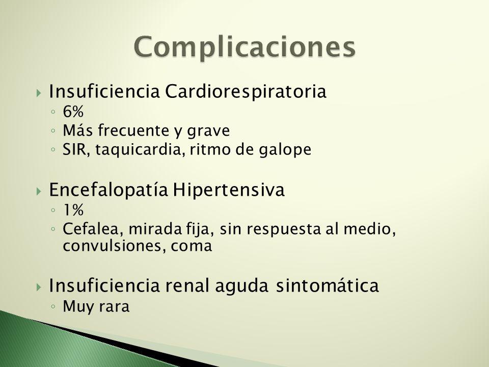 Complicaciones Insuficiencia Cardiorespiratoria