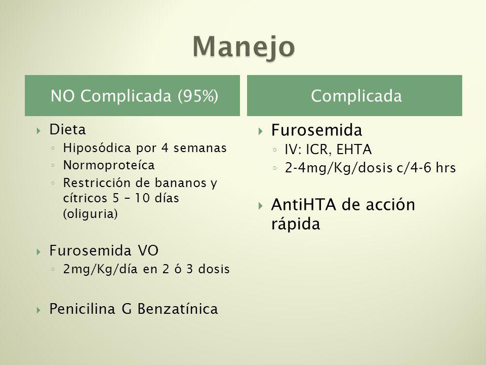 Manejo NO Complicada (95%) Complicada Furosemida
