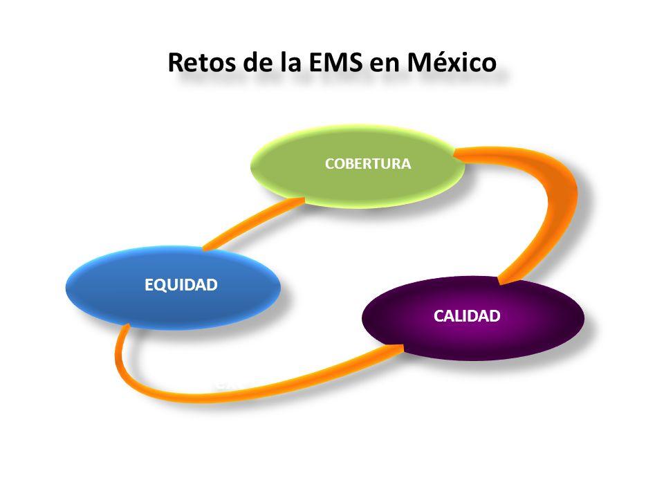 Retos de la EMS en México