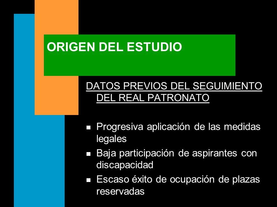 ORIGEN DEL ESTUDIO DATOS PREVIOS DEL SEGUIMIENTO DEL REAL PATRONATO