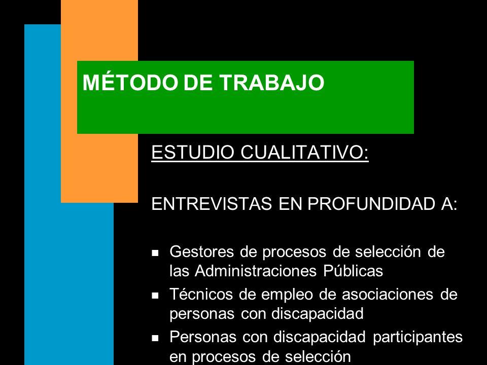 MÉTODO DE TRABAJO ESTUDIO CUALITATIVO: ENTREVISTAS EN PROFUNDIDAD A: