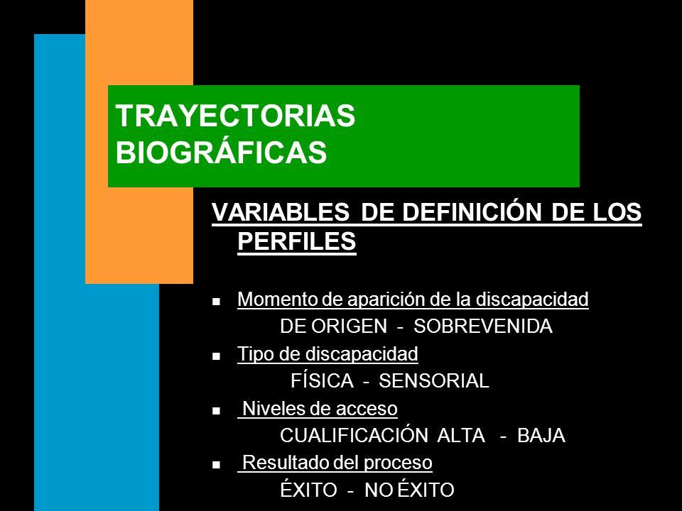 TRAYECTORIAS BIOGRÁFICAS