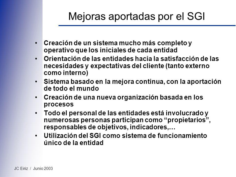 Mejoras aportadas por el SGI