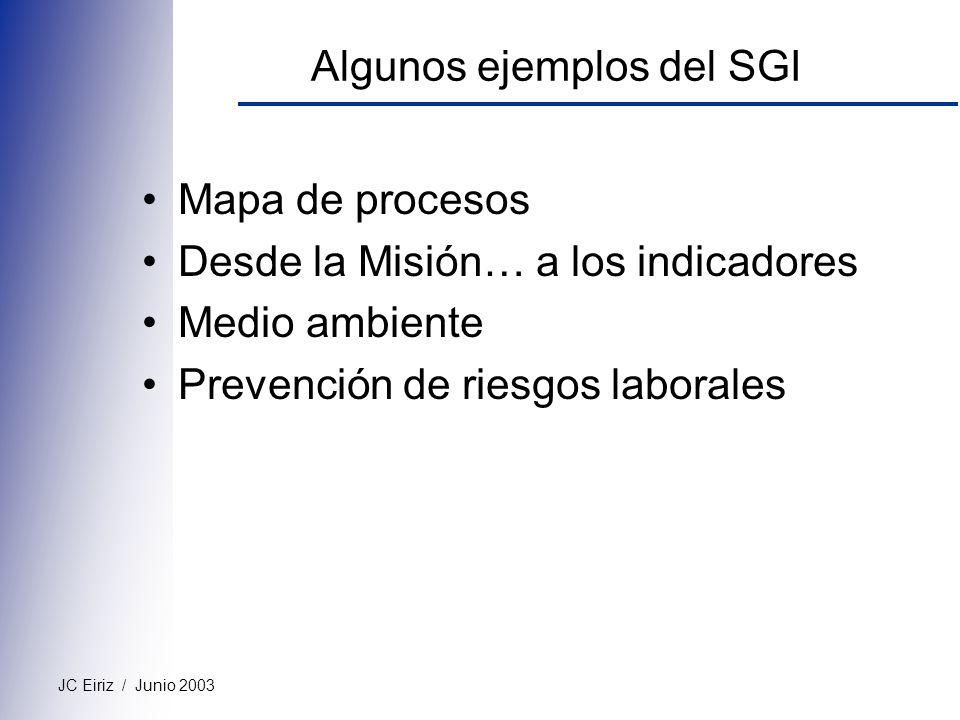 Algunos ejemplos del SGI