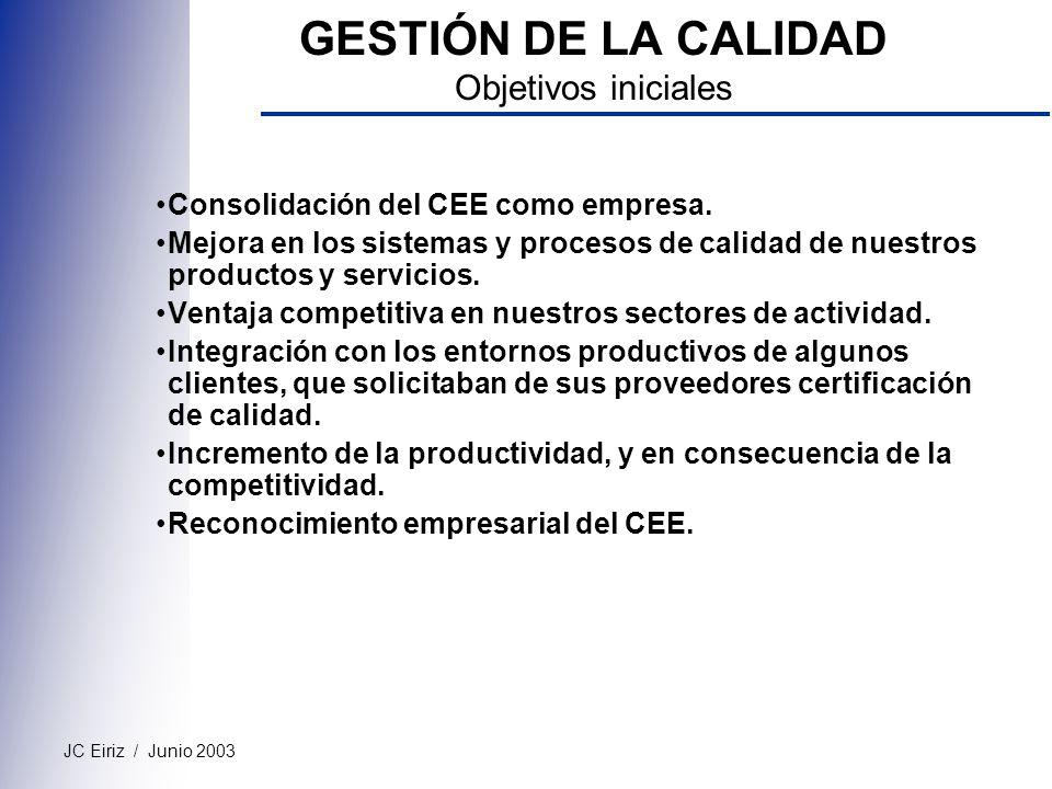 GESTIÓN DE LA CALIDAD Objetivos iniciales