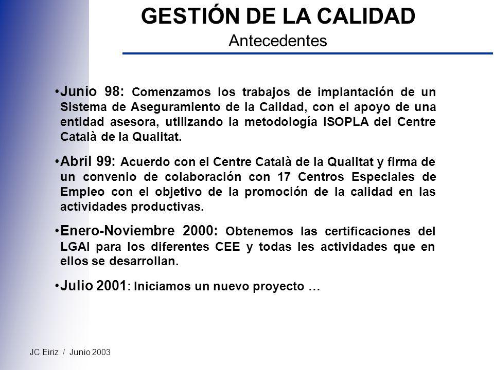 GESTIÓN DE LA CALIDAD Antecedentes