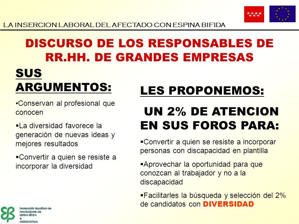 DISCURSO DE LOS RESPONSABLES DE RR.HH. DE GRANDES EMPRESAS