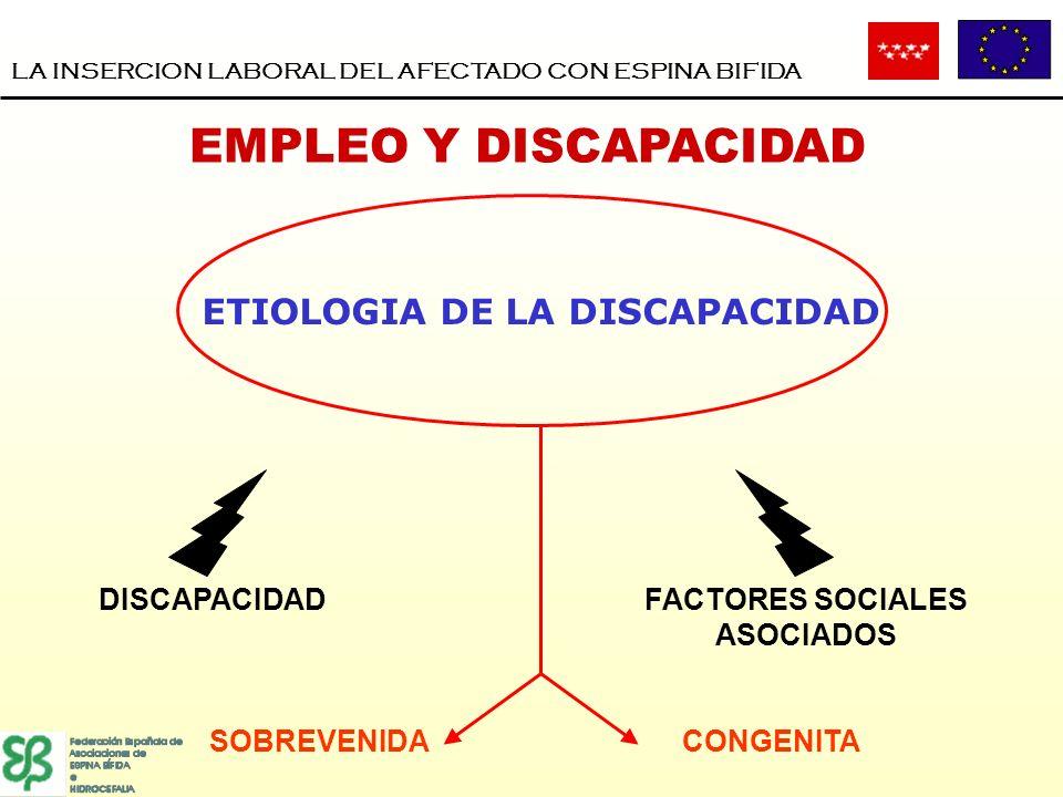 ETIOLOGIA DE LA DISCAPACIDAD FACTORES SOCIALES ASOCIADOS