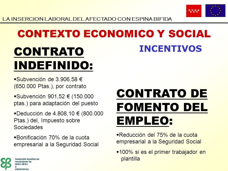 CONTEXTO ECONOMICO Y SOCIAL