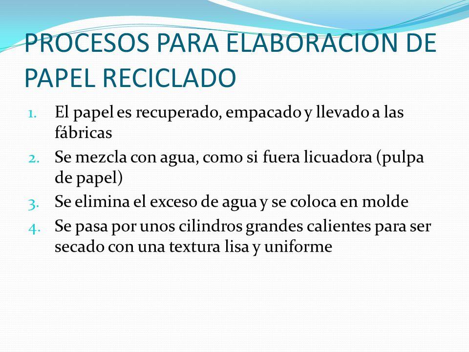 PROCESOS PARA ELABORACION DE PAPEL RECICLADO