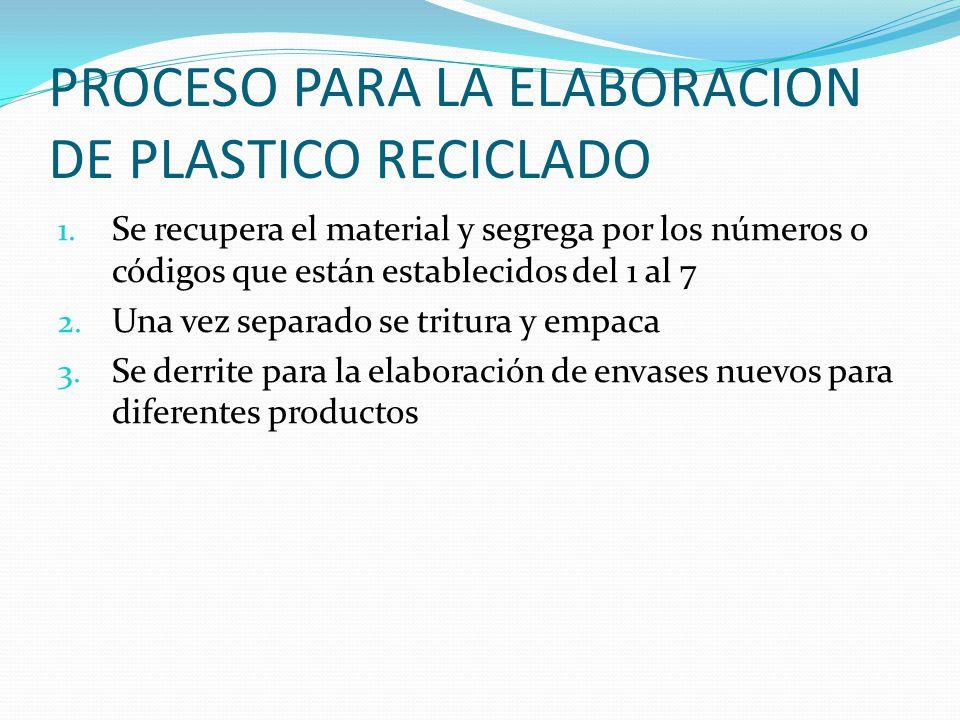 PROCESO PARA LA ELABORACION DE PLASTICO RECICLADO