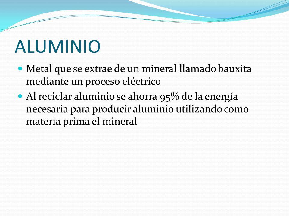 ALUMINIO Metal que se extrae de un mineral llamado bauxita mediante un proceso eléctrico.