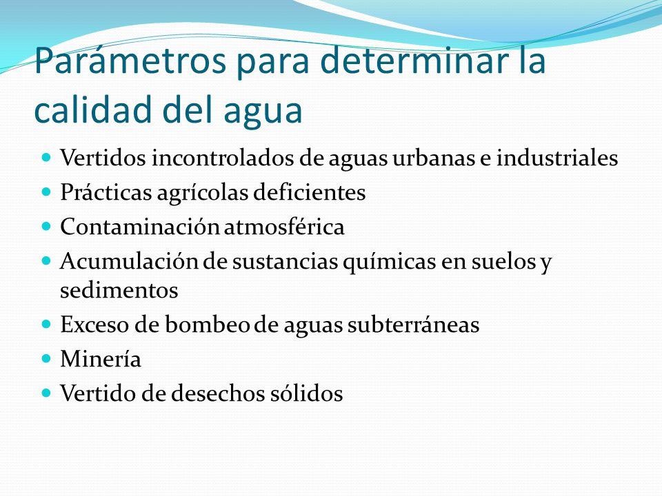 Parámetros para determinar la calidad del agua
