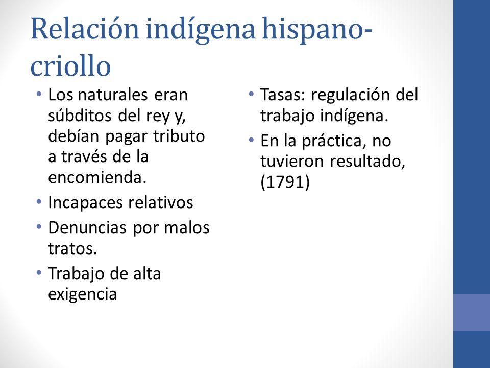 Relación indígena hispano-criollo